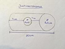 Maße für den Drehmechanismus